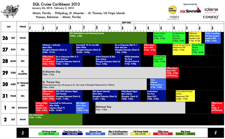 Caribbean SQL Cruise Agenda 2013